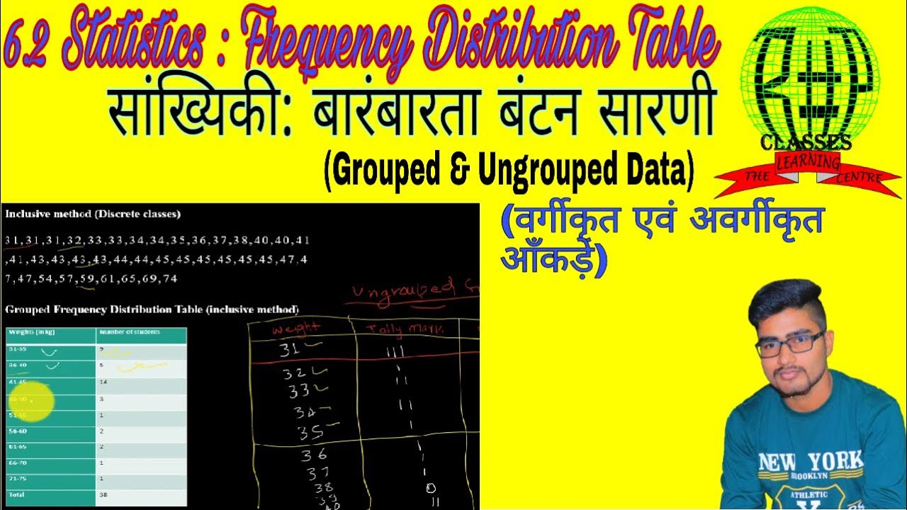 ungrouped frequency distribution table