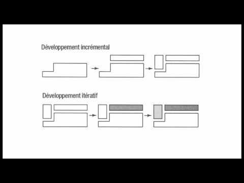 comparaison entre les m thodes pr dictives et agiles youtube. Black Bedroom Furniture Sets. Home Design Ideas