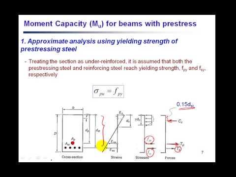 Prestressed Concrete (Ultimate Moment Capacity) PC5