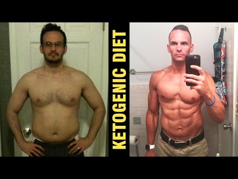 ketogenic-diet-/-lchf-grocery-list-and-meals