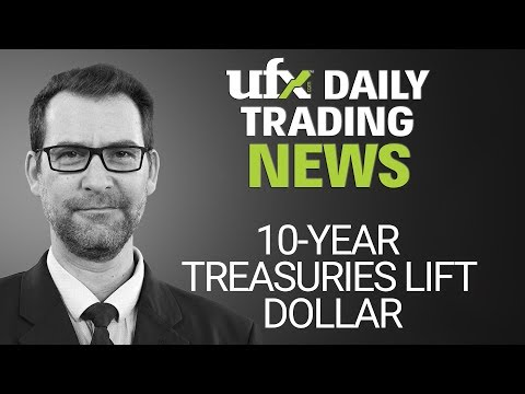 UFXDaily Forex Currency Trading News 24-April-2018