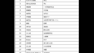 2016年-第6周-YES933醉心龙虎榜-G.E.M.邓紫棋-再见