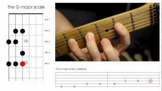 how to play the g major scale on a guitar - beginners guitar lesson
