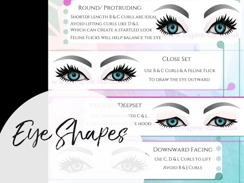 Eyelash Extensions 101- Eye Styling For Different Eye Shapes