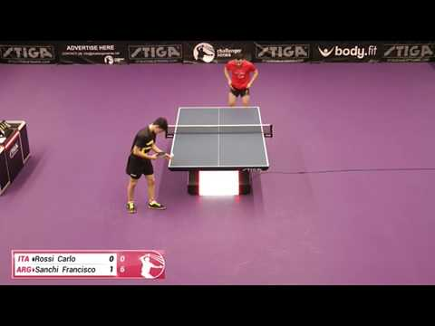 Carlo Rossi Vs Francisco Sanchi (Challenger Series September 9th 2019 Group Match)