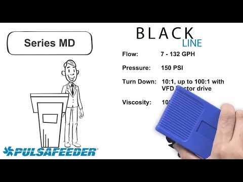 Pulsafeeder BLACKLINE Mechanical Diaphragm pumps Features & Benefits