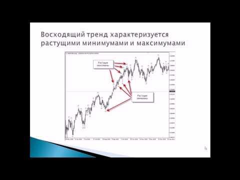 Стратегии форекс без индикаторов или торговля без индикаторов