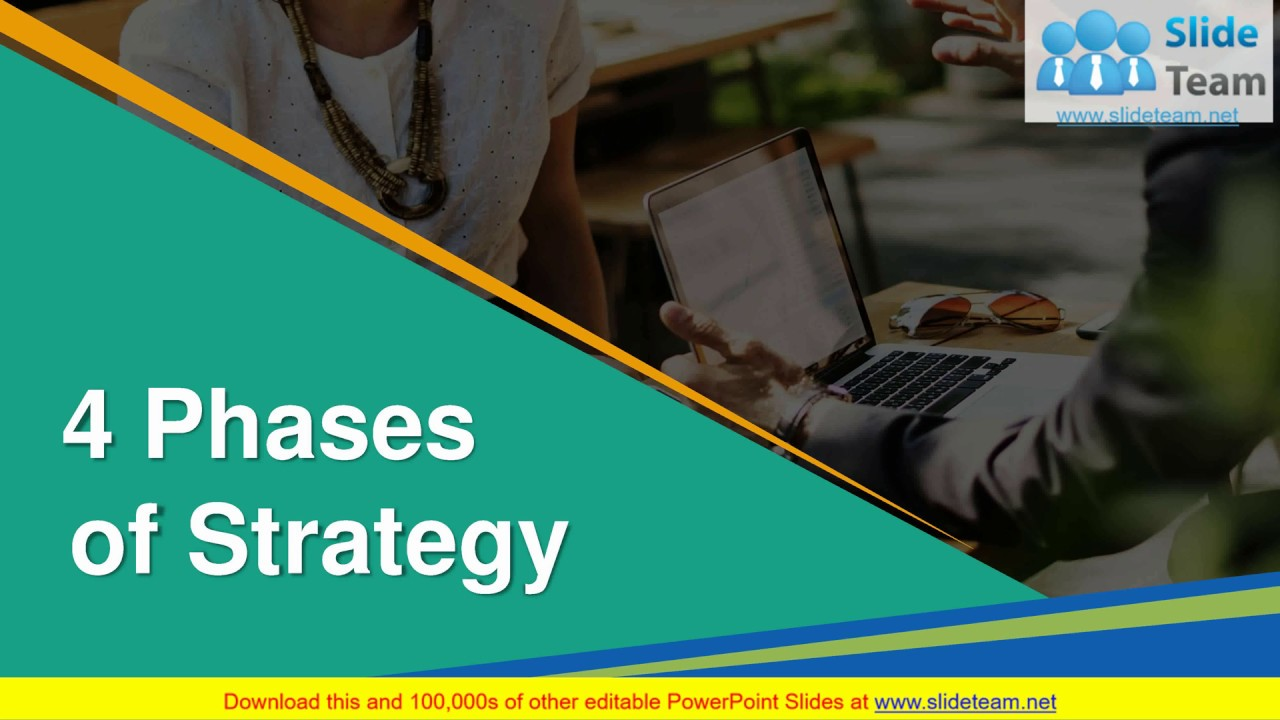 4 Phases Of Strategy Implementation Strategy Evaluation Strategy  Formulation Environmental