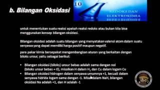 (Redoks dan Elektrokimia) Part 2- Bilangan Oksidasi