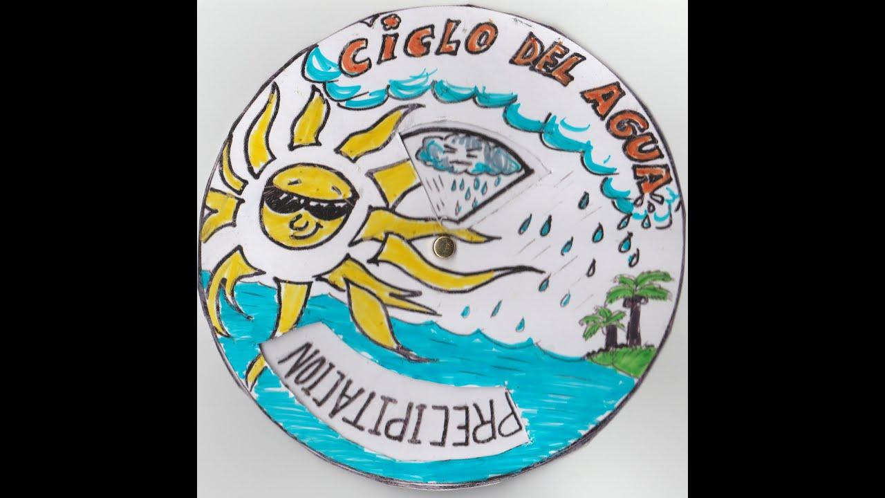 Manualidad Del Ciclo Del Agua Proyecto De Ciencias Youtube