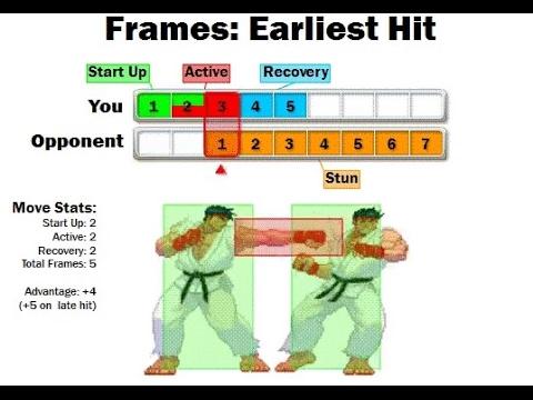 Understanding Frame Data and Developing Knockdown Setups - YouTube