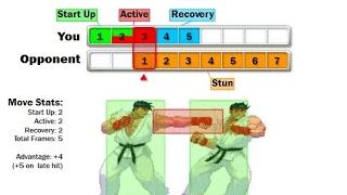 Understanding Frame Data and Developing Knockdown Setups