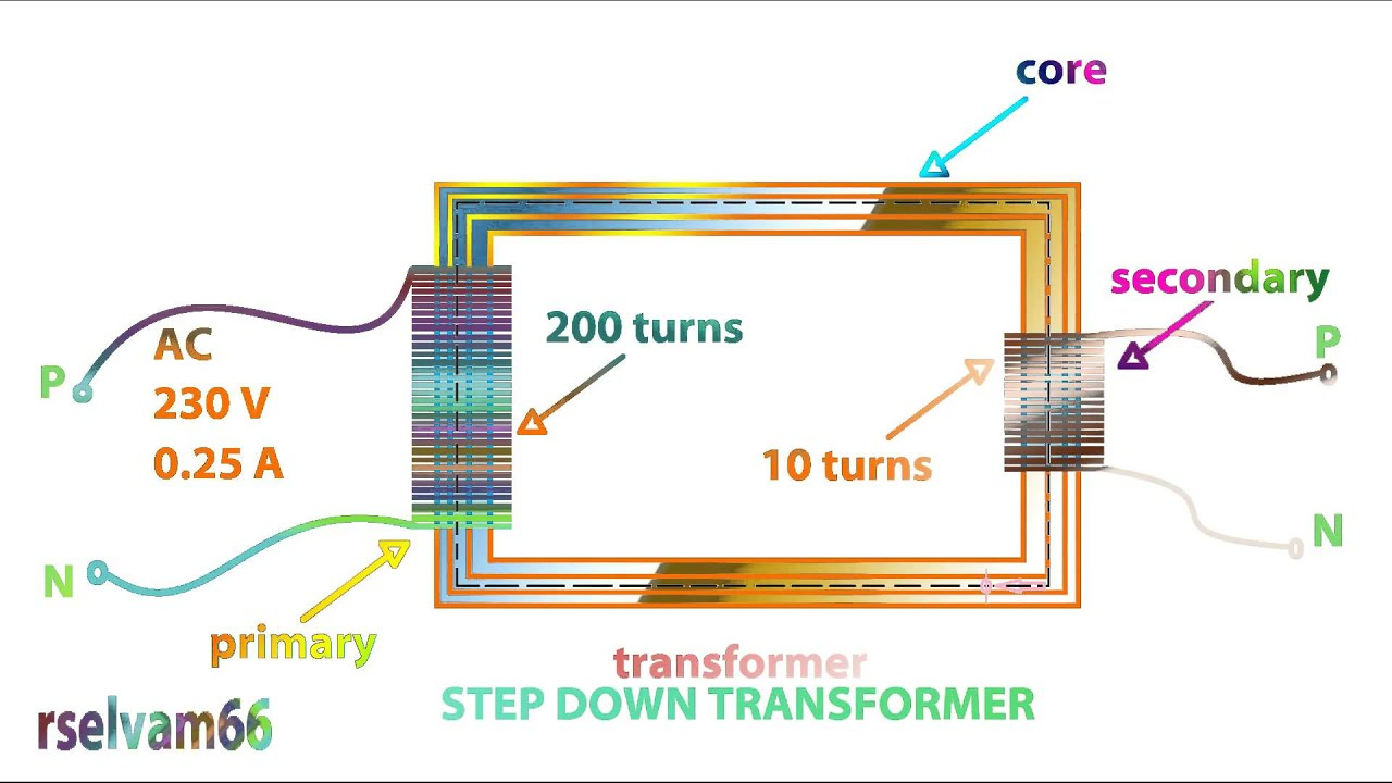 Step Down Transformer Working Function Animation Video,how