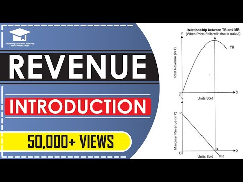 #1 | Revenue | TR, MR and AR