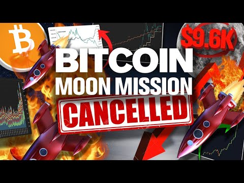 BITCOIN Setup to Crash!? Is the BIG Dump Coming??