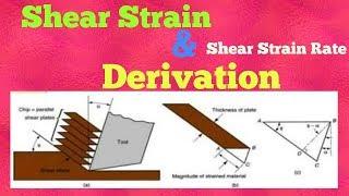 shear strain and shear strain rate derivation