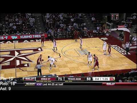 Royce White Triple-Double vs Texas A&M
