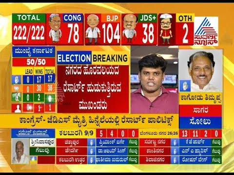 Elections Result LIVE: Will BJP Begin Horse Trading To Reach Majority Mark ?