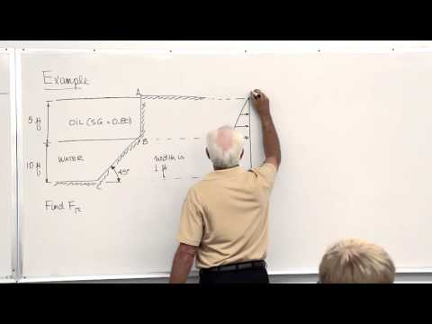Fluid Mechanics: Forces on Submerged Surfaces II (4 of 18)