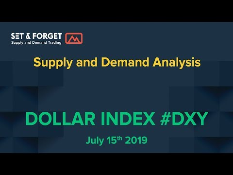 Learn To Trade Dollar Index DXY Using Supply And Demand Imbalances
