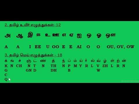 (PART-2) இங்கிலீஷ்ல தமிழ் உயிர், மெய்எழுத்து சரியான உச்சரிப்பு TOTAL 16