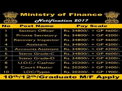 Ministry of Finance Recruitment 2017 | 12th pass jobs | Govt jobs