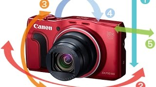 Посилка з Японії! Фотоапарат CANON PowerShot SX710 HS Розпакування і Перше Знайомство!