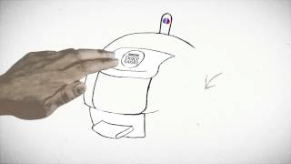 NESCAFÉ Dolce Gusto Coffee Creations: How To Make A Cappuccino (Manual Machines)