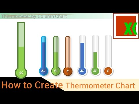 Thermometer Chart -How to Create