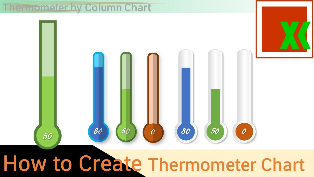 Thermometer chart how to create youtube for Table 0 5 ans portneuf