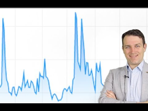 CAN YOU HANDLE STOCK MARKET VOLATILITY?