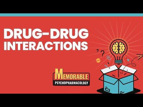 Drug-Drug Interactions (Memorable Psychopharmacology)