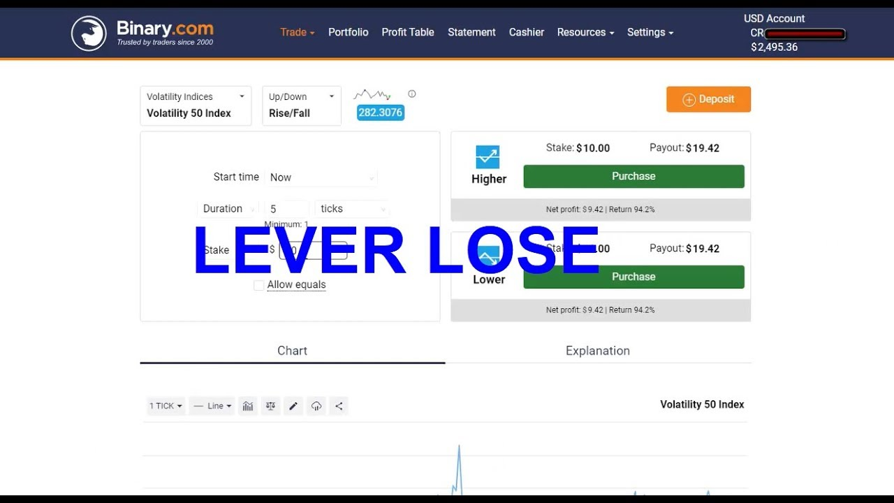 Rise fall tick binary options how to buy bitcoins with virwox how to buy