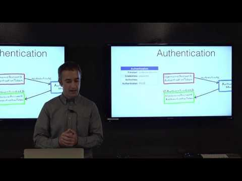 Architecture Deep Dive in Spring Security