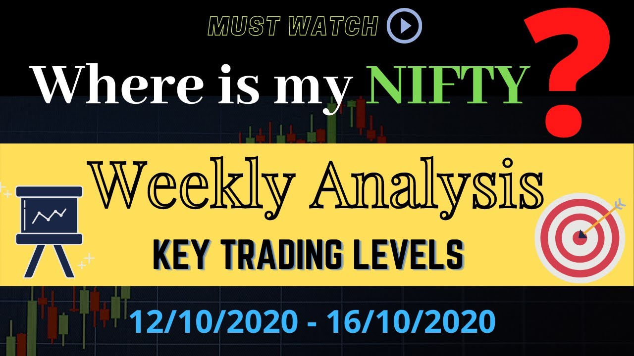 Download Nifty Tomorrow & BankNifty 12 OCTOBER 2020 I Weekly Trading Levels I Chart Analysis I Trade Plan