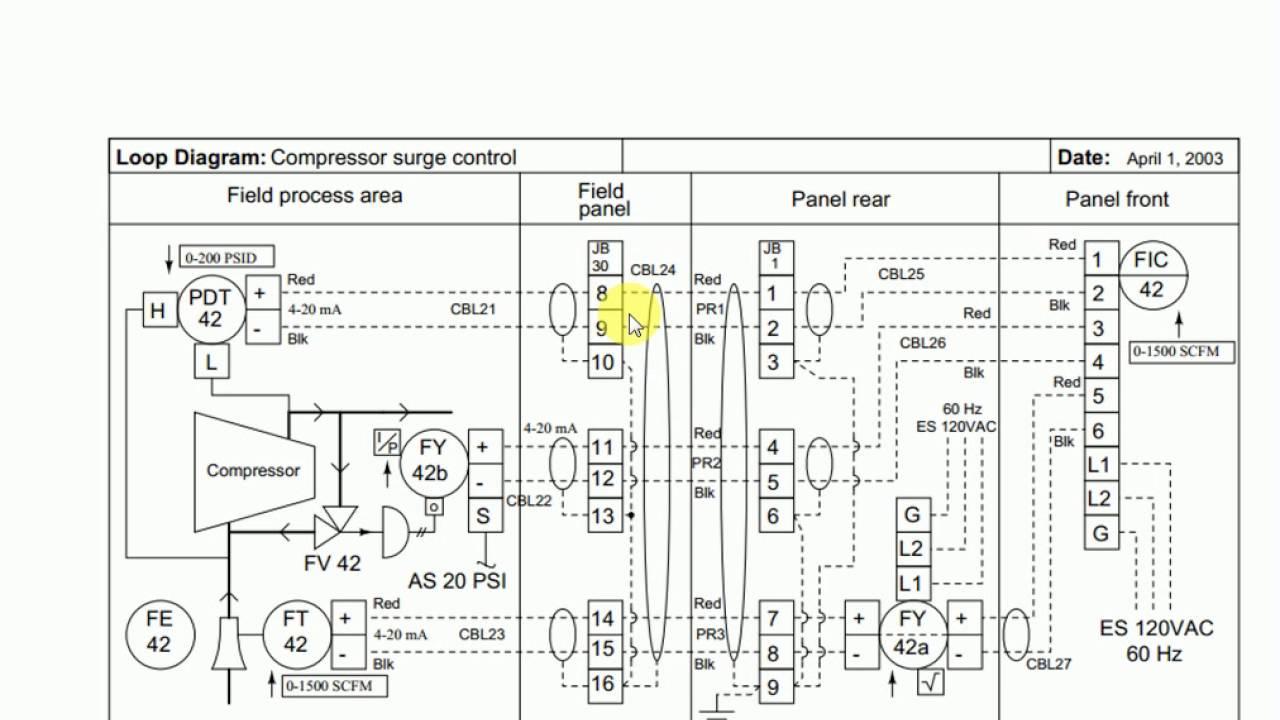 instrumentation loop sheet youtubeinstrumentation loop sheet [ 1280 x 720 Pixel ]
