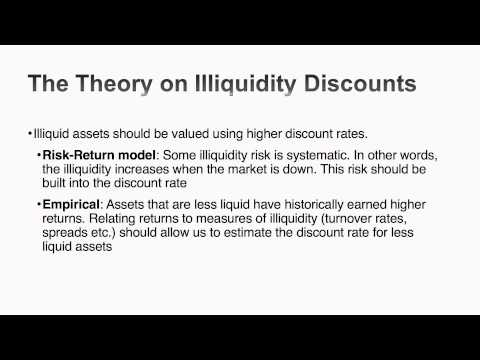Session 13: Loose Ends - Distress, Dilution and Illiquidity