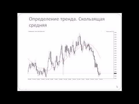 Определение тренда на Форекс - метод индикаторы. определение тренда по скользящим средним