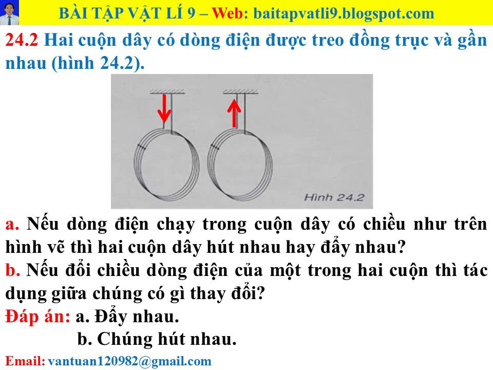 Bài tập vật lí 9 – Bài 24 – câu 24.2