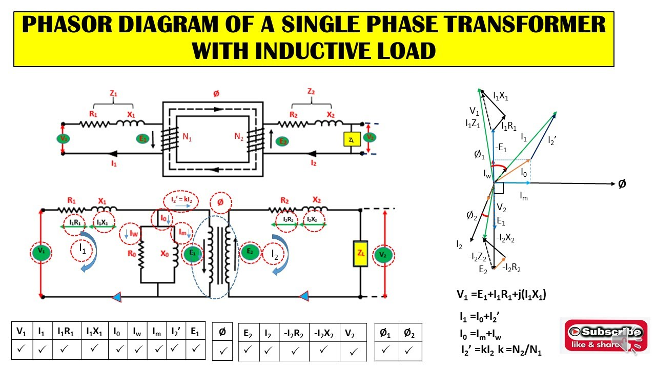 Phasor Diagram Of A Single Phase Transformer With Inductive Load  Transformer   Phasor