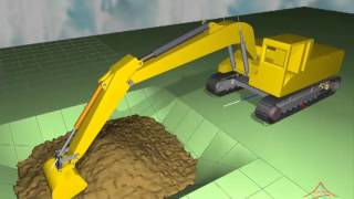 Multibody dynamics off a backhoe digging operation