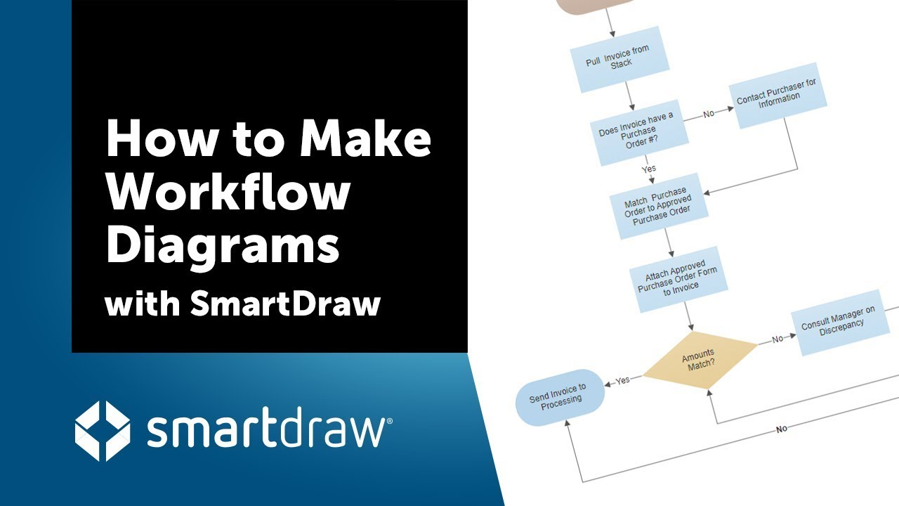 how to make workflow diagrams with smartdraw youtube