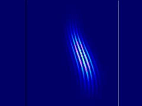 Liquid Crystal Optical Phased Array