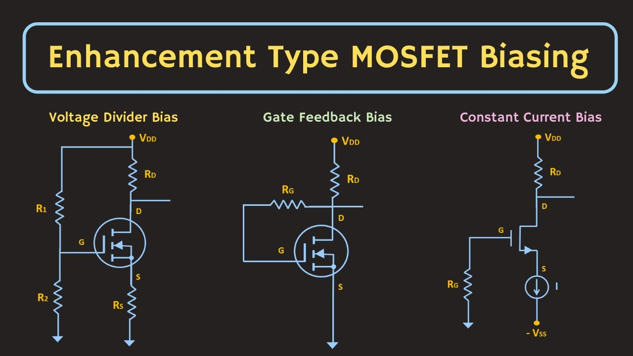 MOSFET Biasing : Enhancement Type MOSFET Biasing Explained