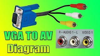 vga to av cable diagram - YouTube | Wiring Schamitic Vga To Rca Pinout Diagram |  | YouTube