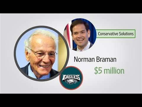 Who Are the Super Rich Funding the 2016 Super PACs?