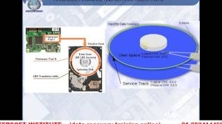 hard disk data recovery common problem  basic idea (HINDI language)