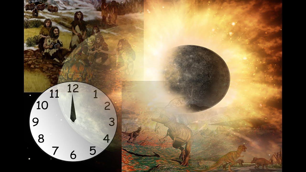 History of Earth Origin Timeline in 24 Hours
