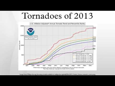 Tornadoes of 2013