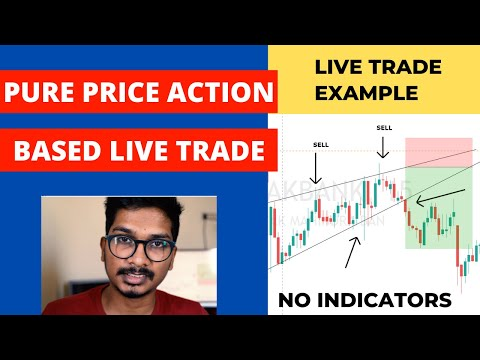 Live Trade Based on Price Action Technique | No Indicators | Pure Price Action
